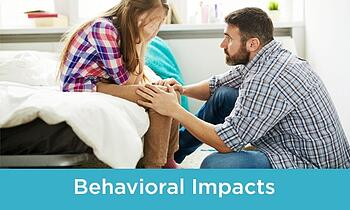 behavioral impact