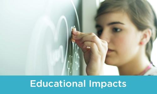 educational impact