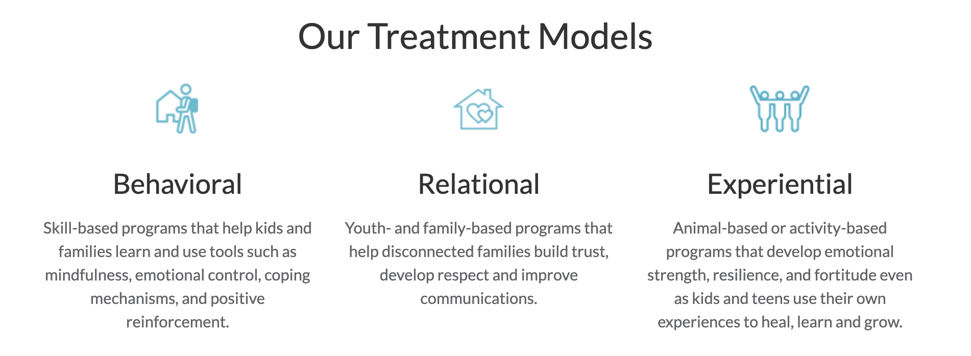 Treatment Models Graphic